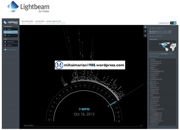 Vezi cum te urmaresc site-urile, cu o simpla extensie de Firefox